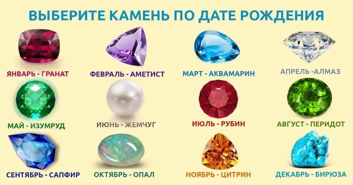 Таблица совместимости камней между собой: рекомендации по выбору своего талисмана