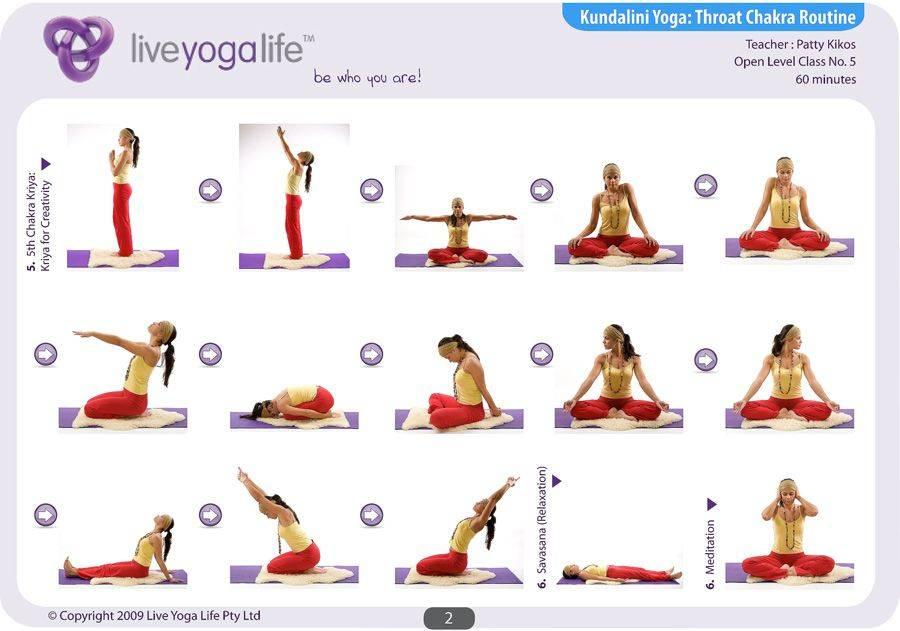 Что такое Кундалини йога?