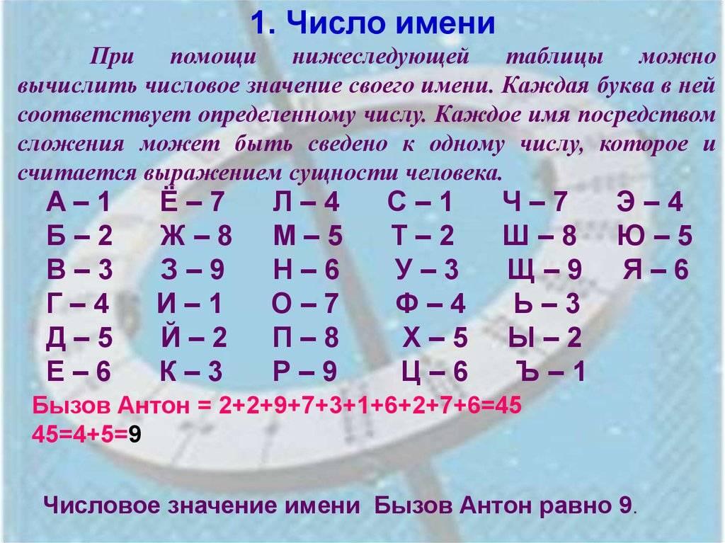 Комбинация 20 20 значение на часах в ангельской нумерологии, трактовка послания ангела
