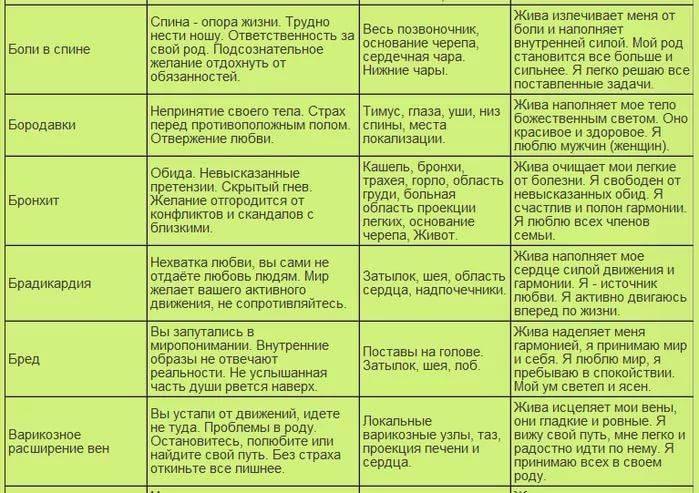 Валерий Синельников о бронхите