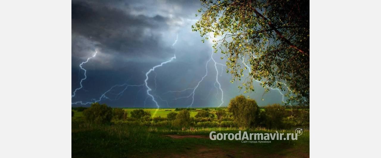 Народные приметы о погоде: по каким приметам можно определить, какая будет погода летом