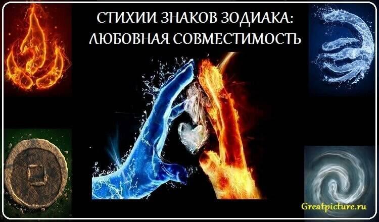 Совместимость знаков зодиака в браке: воздушная, огненная, земная водная стихии и их сочетание по гороскопу