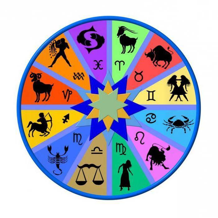 Цвет, приносящий удачу для каждого знака зодиака. интересная информация!