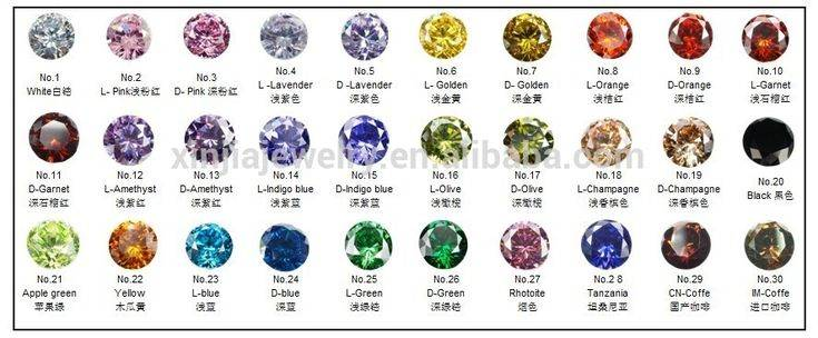 Камень гранат: драгоценный или полудрагоценный, кому подходит по знаку зодиака