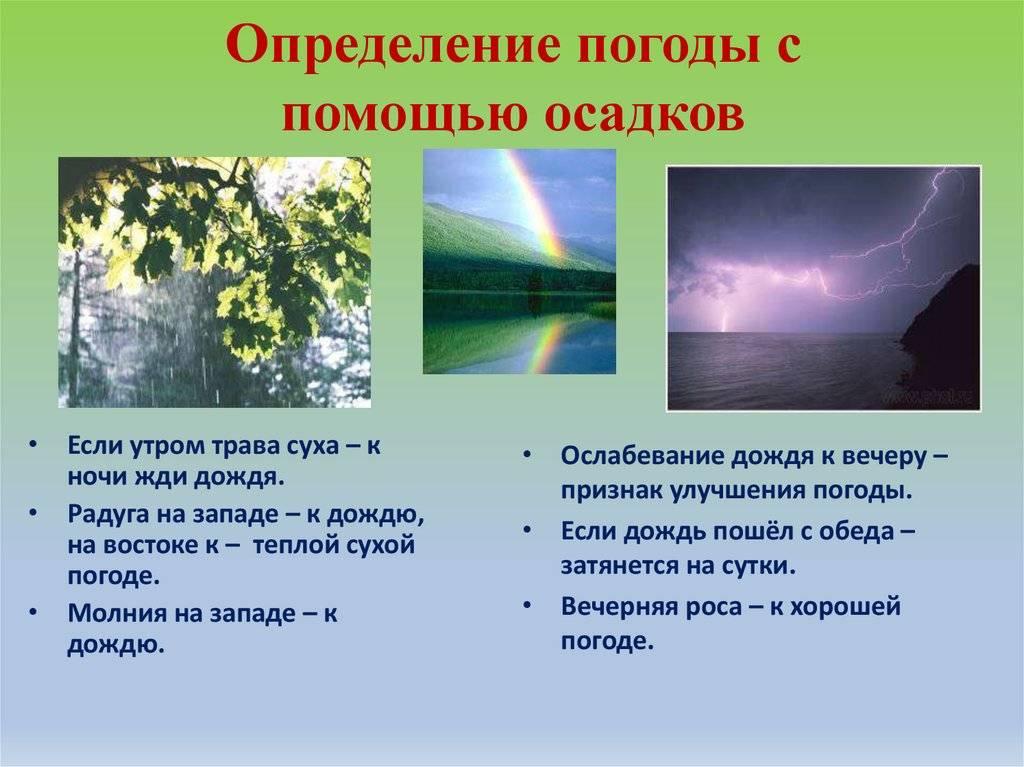 Приметы о погоде за явлениями в мире неживой природы