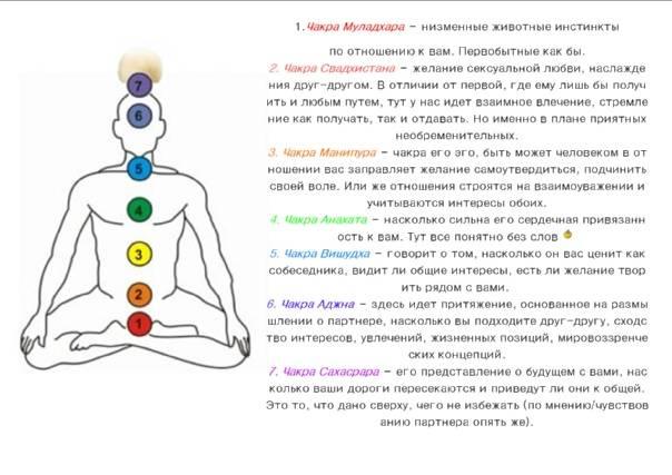 Высший энергетический центр – коронная 7 чакра сахасрара и ее полное описание