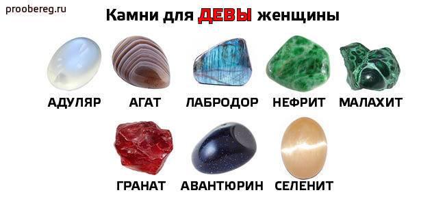 Какие камни подходят львам по знаку зодиака