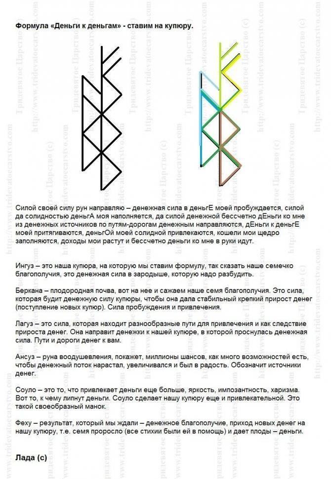 Как правильно писать руны схема обучение. как правильно рисовать руны, произносить их названия и оговаривать их.