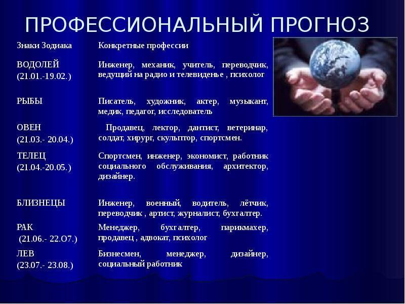 Профессия по знаку зодиака: как выбрать своё призвание, учитывая гороскоп