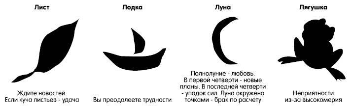 Гадание на кофейной гуще: история ритуала и толкование символов гадания