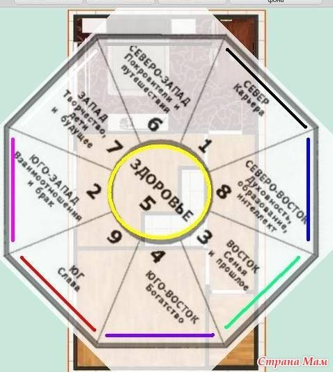 Позитивная энергия в доме с межкомнатными дверями, установленными по правилам фен-шуй