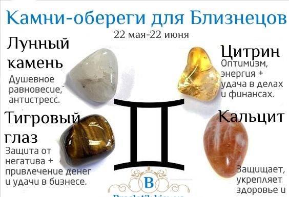 Камни, подходящие близнецам