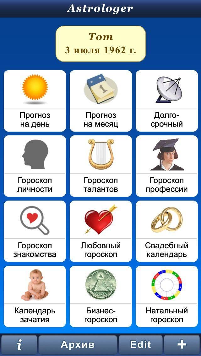 Удачный выбор: профессии по знаку зодиакального круга