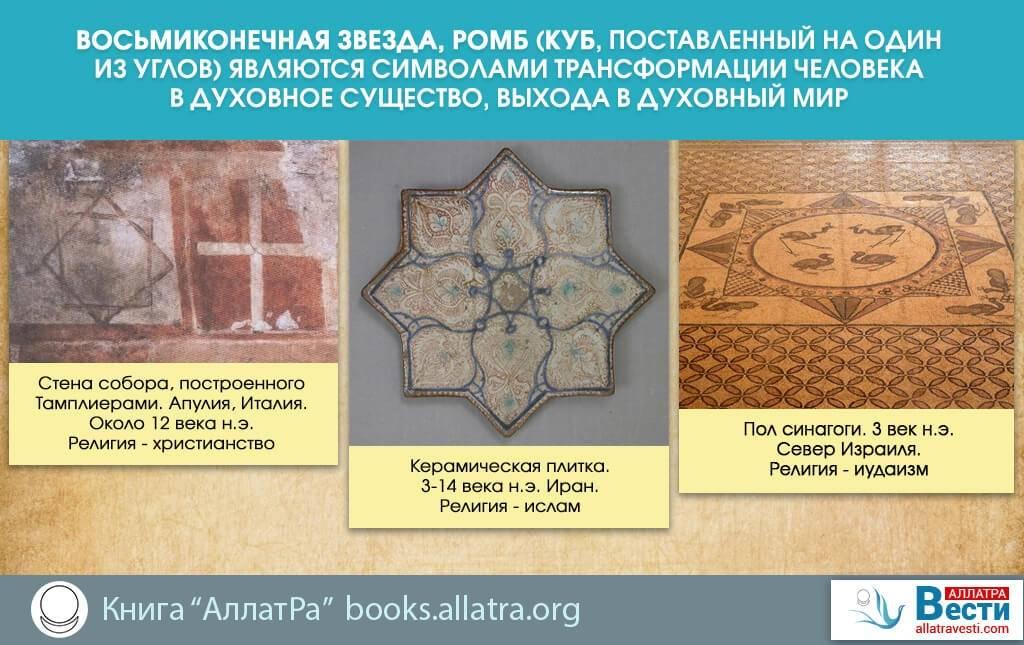 Что такое вифлеемская звезда, почему она восьмиконечная и можно ли ее носить православным?