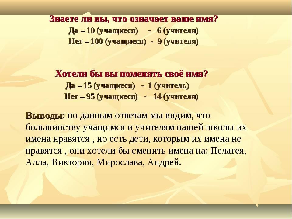 Значение имени пелагея (поля) - характер и судьба, что означает имя, его происхождение