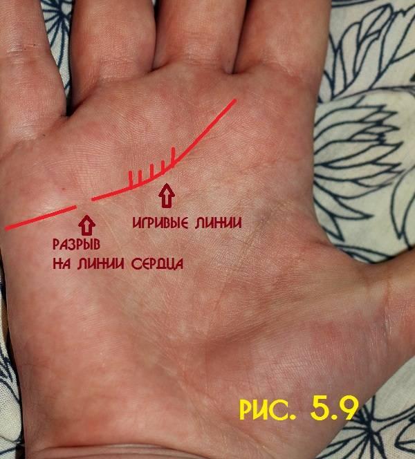 Линия судьбы на руке человека