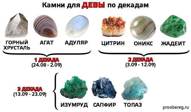 Какие камни подходят весам — выбираем талисманы для женщин и мужчин