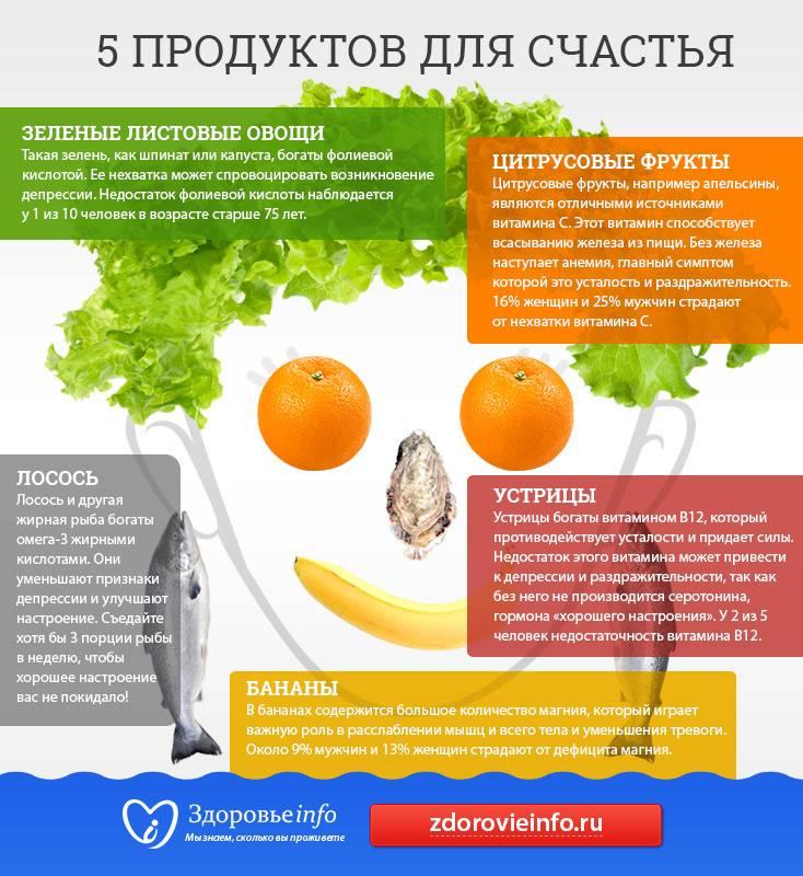 27 продуктов, дающих больше энергии организму | пища это лекарство