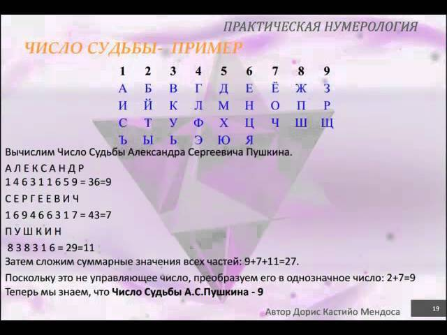 Астрология 9 звезд по фен-шуй: какая звезда покровительствует вам :: инфониак