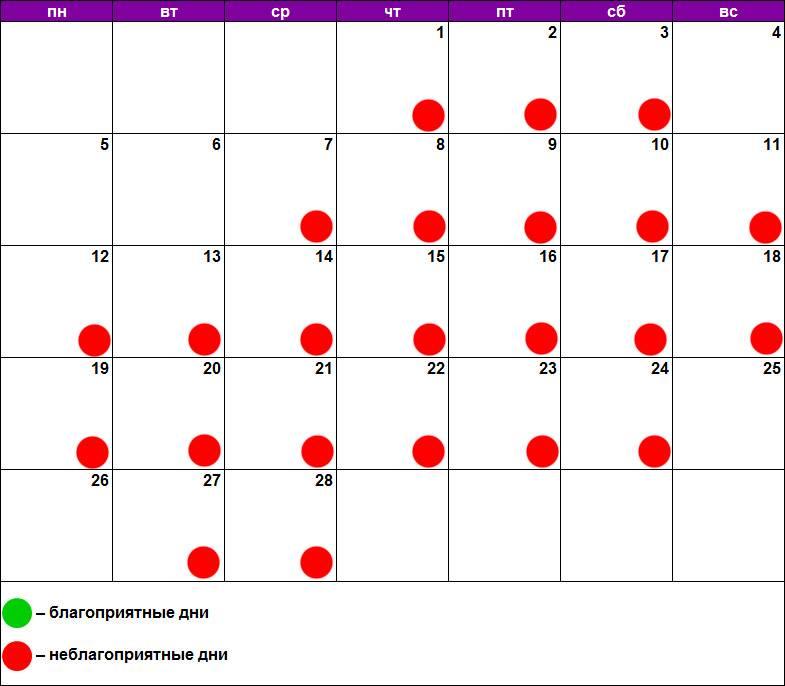 Лечение зубов по лунному календарю - твой мир