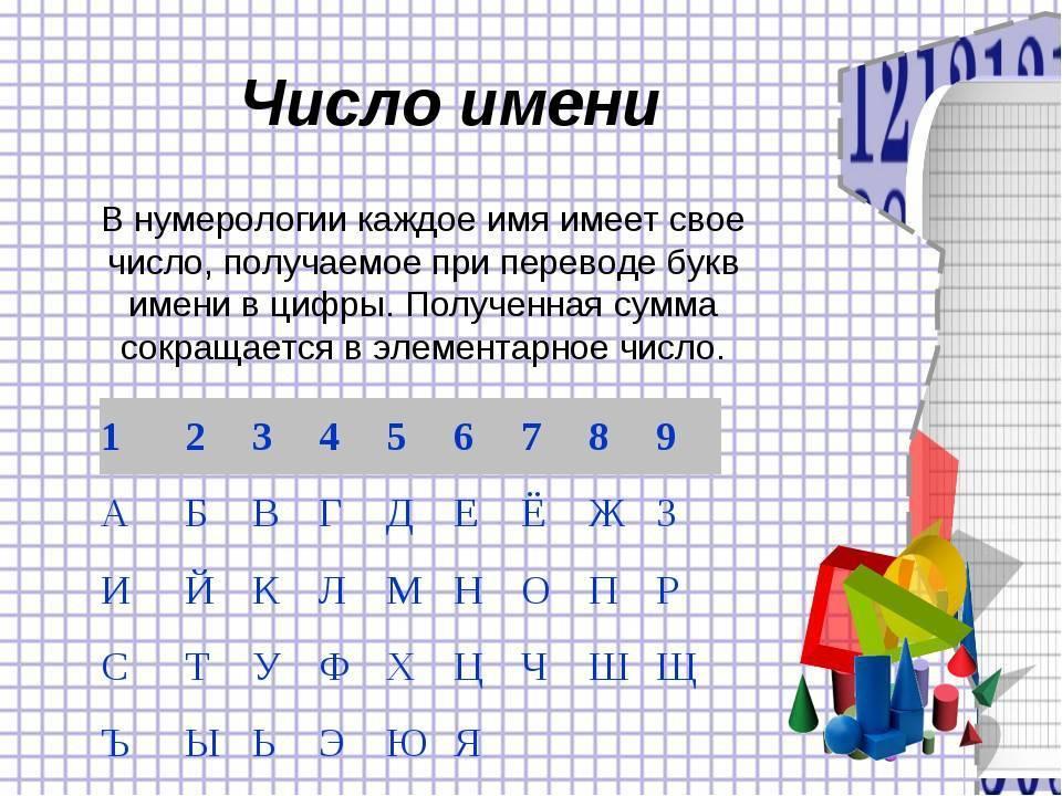 Нумерология бизнеса: как выбрать название и дату открытия