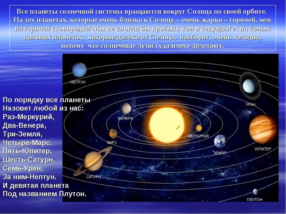 Плутон в натальной карте: влиятельность по положению солнца