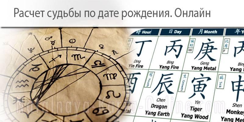 Нумерология по дате рождения и имени человека