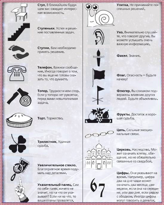 Гадание на воске и воде: толкование символов и знаков - правила гадания на воске и воде на будущее со значением фигурок и картинок