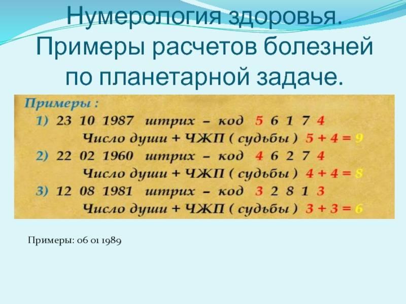 Нумерология названия фирмы на английском рассчитать онлайн. нумерология для бизнеса. как выбрать название фирмы. выбрать название фирмы по нумерологии
