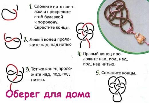 Наузы — славянская узелковая магия