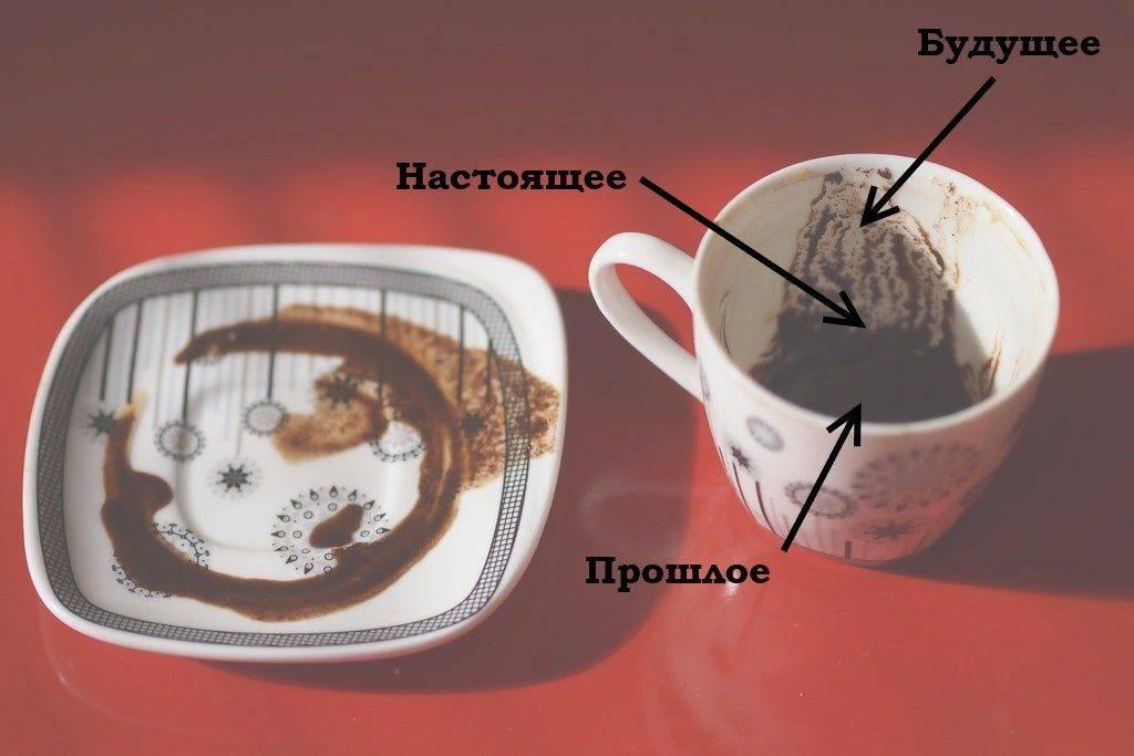 Значение символов на кофейной гуще