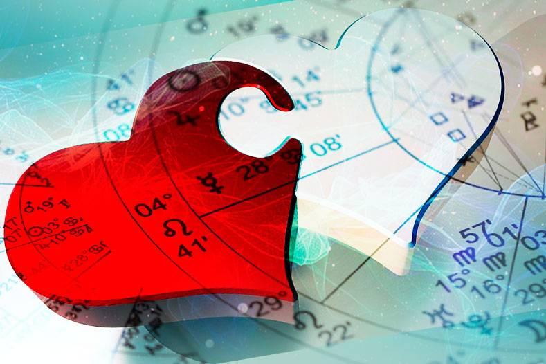Совместимость по нумерологии