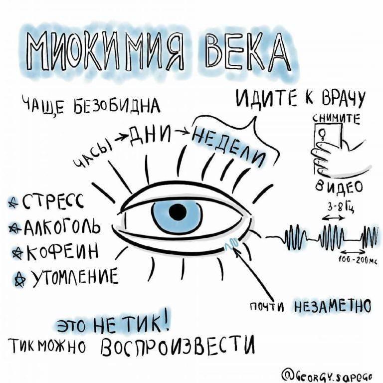 Почему дергается левый глаз? симптомы и причины проблем. народные приметы :: syl.ru