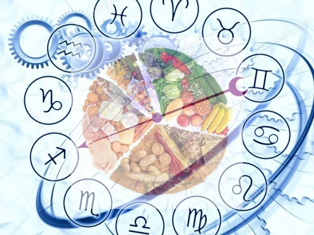 Идеальный подарок для каждого знака зодиака     goroskope.net