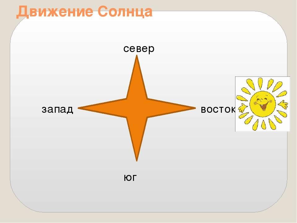 Север юг запад восток расположение на компасе на русском языке. стороны света север юг запад восток расположение на компасе на русском языке. стороны света