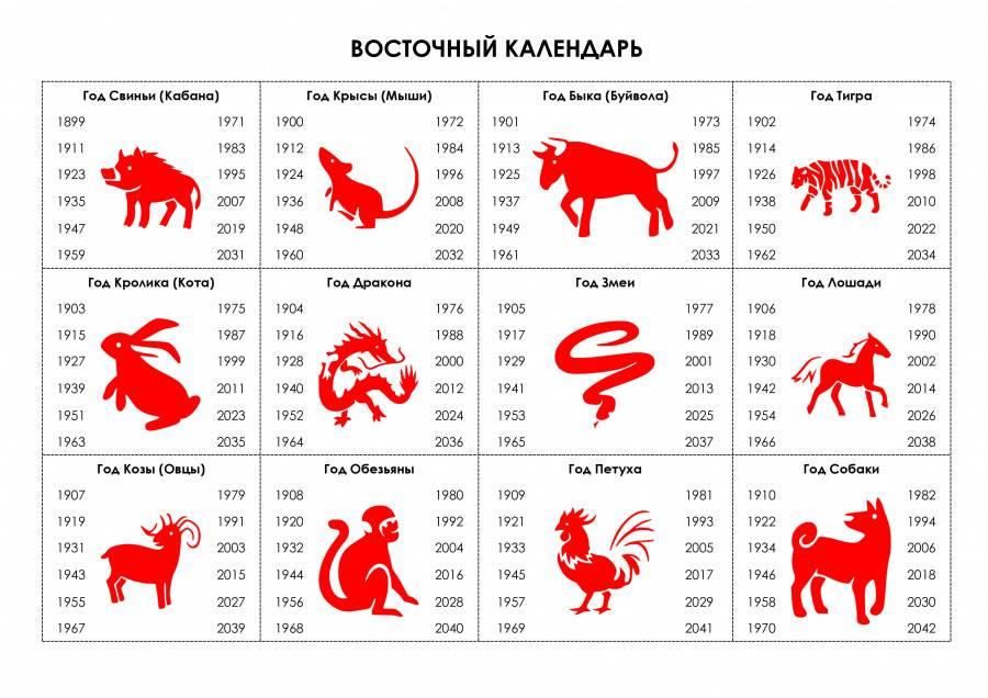 2021 год какого животного по восточному календарю