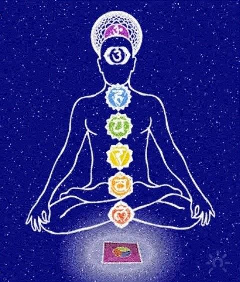 Медитация на чакры: раскрытие и очищение 7 чакр, активация перед сном муладхары и анахаты, манипуры, сердечной и других чакр