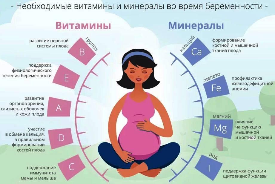 Беременна или нет - главный женский вопрос..