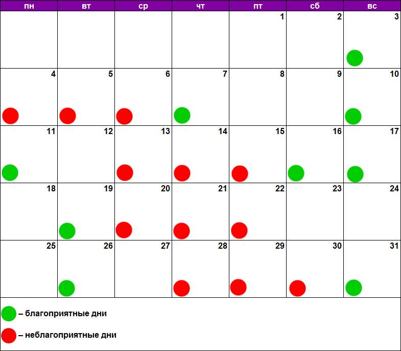 Гадание лунные дни: лучшие дни, таблица по месяцам. в какие дни можно гадать, в какие нельзя. гадание по лунному календарю 2021: благоприятные дни. лунный календарь гаданий на 2021 год. виды гадания.