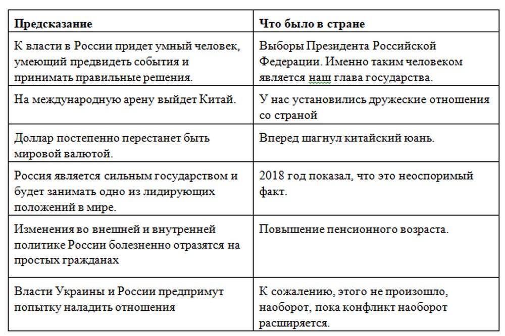 Предсказание вольфа мессинга для россии на 2021 год: появление нового лидера может изменить страну