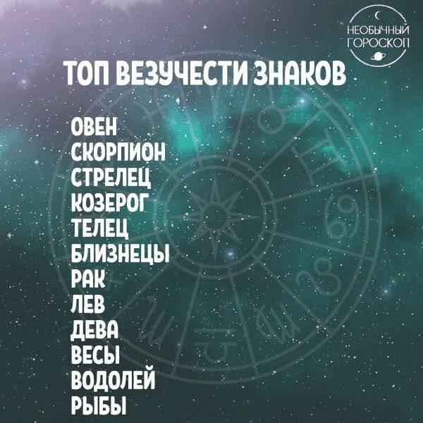 Какие знаки зодиака самые везучие?