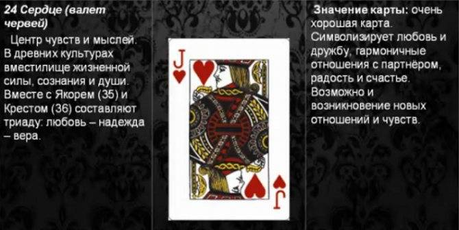 Король пики в игральных картах при гадании с колодой в 36 карт: описание, толкование прямого и перевернутого положения, расшифровка сочетания с другими картами в раскладах на любовь и отношения, карьеру