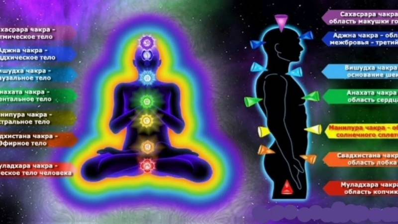Что такое чакры: учимся активировать энергетические центры человека