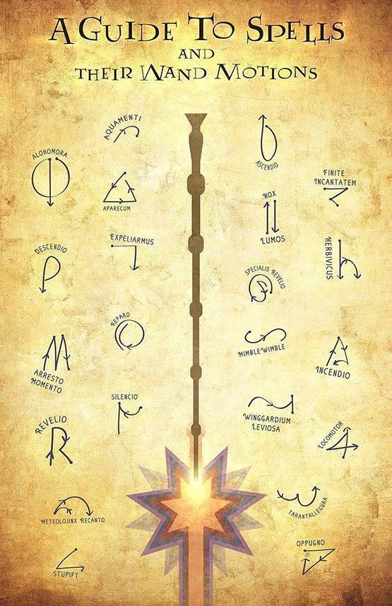 Экспекто патронум: язык магии отдревних заговоров дозаклинаний из«гарри поттера» — нож