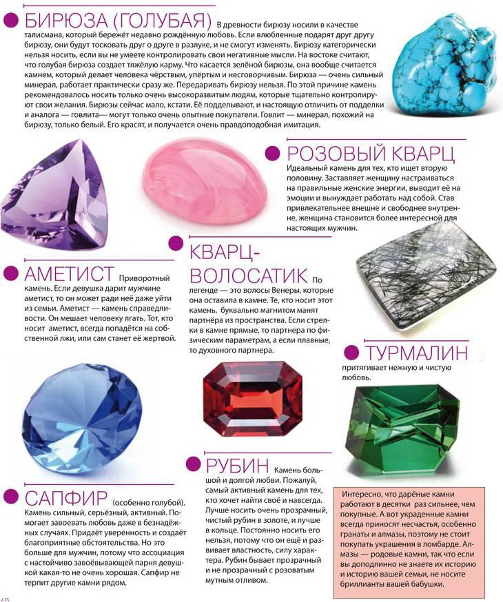 Камни для весов по гороскопу