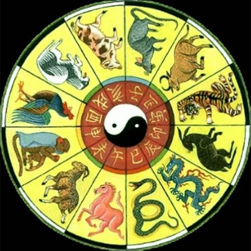 Преобразование григорианского в лунный календарь