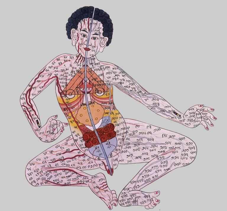 Даосские сексуальные практики