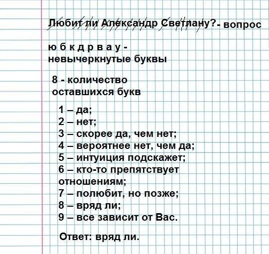 Гадание на бумаге с ручкой на будущее: правила