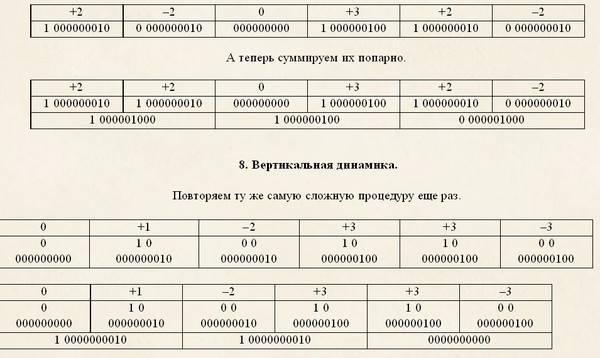 Астрологическое гадание на бобах - предсказание судьбы
