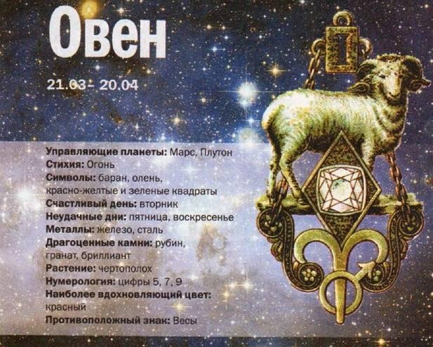 Гороскоп на ноябрь 2021 овен — навстречу приключениям!